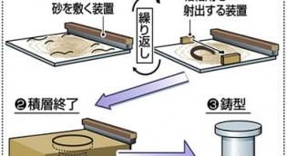鋳型3Dプリンター導入へ 県産業技術センター